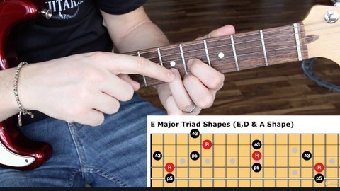 Udemy Coupon-Practical Music Theory 101 For Guitar