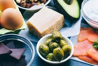 Udemy Coupon-30 min to Keto