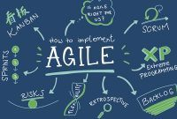 Udemy Coupon-Your complete guide to Agile, Scrum, Kanban
