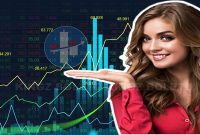 Udemy Coupon-Price Action Secrets for Forex , Stock Trading , Options , Swing Trading & Day Trading + Template and Indicators