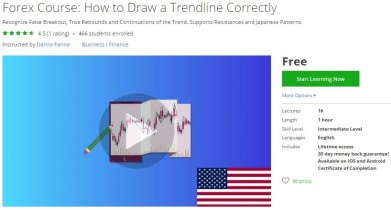Udemy Coupon – Forex Course: How to Draw a Trendline Correctly