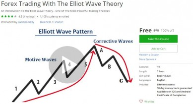Udemy Coupon – Forex Trading With The Elliot Wave Theory
