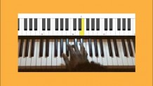Udemy Coupon – How to compose Beautiful & Catchy Melodies on the Piano
