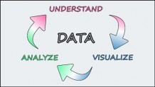 Udemy Coupon – Simulate, understand, & visualize data like a data scientist