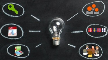 Udemy Coupon – The Practical Memory Techniques Course